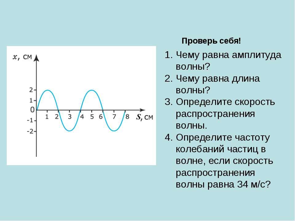 Проверь себя! Чему равна амплитуда волны? Чему равна длина волны? Определите ...