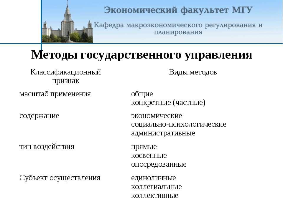 Методы государственного управления