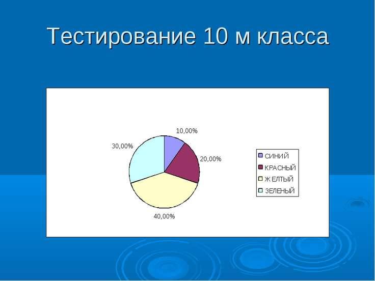 Тестирование 10 м класса