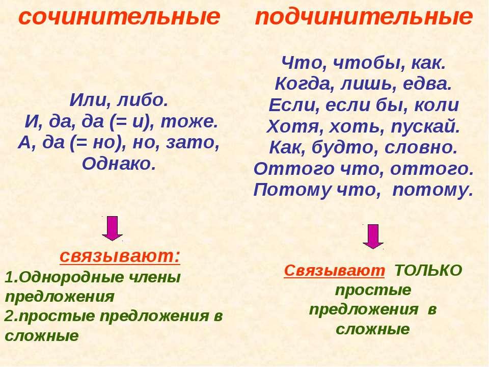 связывают: 1.Однородные члены предложения 2.простые предложения в сложные Свя...