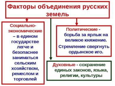 Факторы объединения русских земель Политические - борьба за ярлык на великое ...