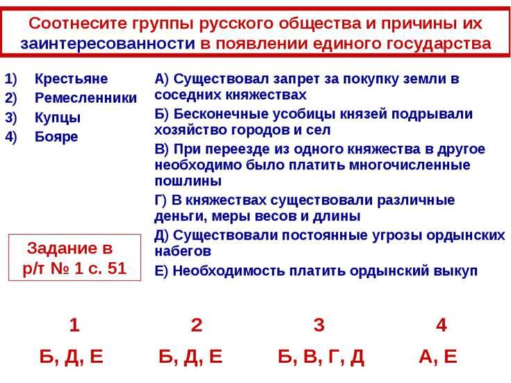 Соотнесите группы русского общества и причины их заинтересованности в появлен...