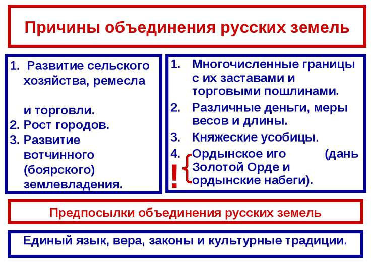 Единый язык, вера, законы и культурные традиции. Многочисленные границы с их ...