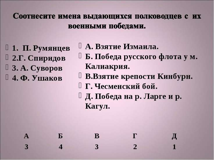 1. П. Румянцев 2.Г. Спиридов 3. А. Суворов 4. Ф. Ушаков А. Взятие Измаила. Б....