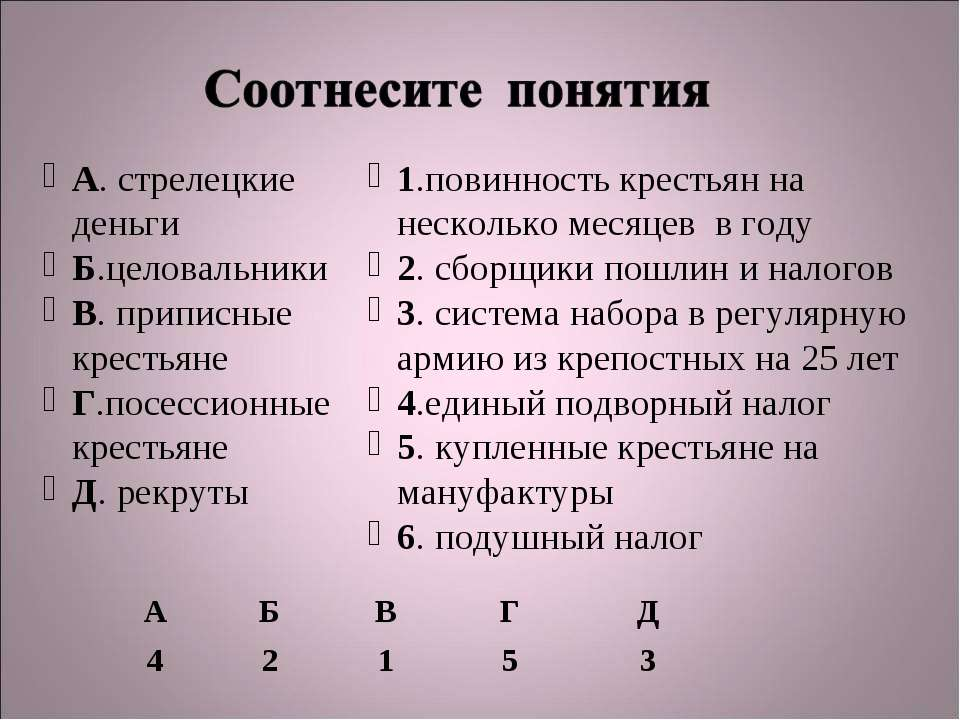 А. стрелецкие деньги Б.целовальники В. приписные крестьяне Г.посессионные кре...