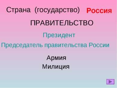 Президент Страна (государство) Россия ПРАВИТЕЛЬСТВО Председатель правительств...
