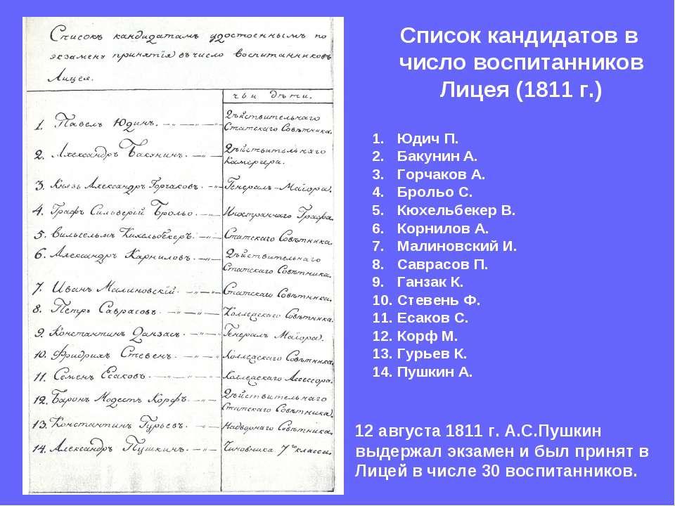 Список кандидатов в число воспитанников Лицея (1811 г.) Юдич П. Бакунин А. Го...