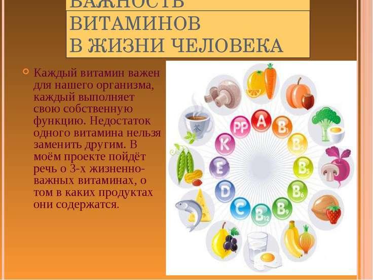 ВАЖНОСТЬ ВИТАМИНОВ В ЖИЗНИ ЧЕЛОВЕКА Каждый витамин важен для нашего организма...
