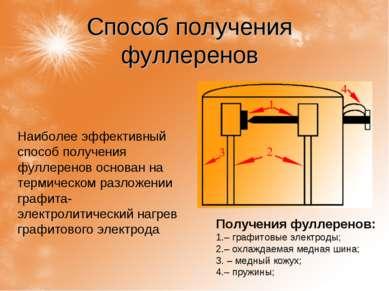 Способ получения фуллеренов Получения фуллеренов: – графитовые электроды; – о...