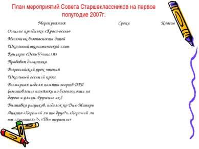 План мероприятий Совета Старшеклассников на первое полугодие 2007г. Мероприят...