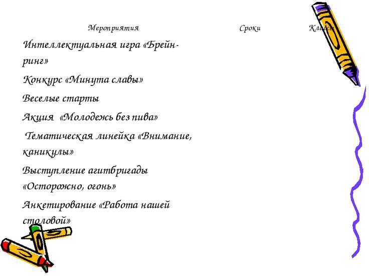 Мероприятия Сроки Классы Интеллектуальная игра «Брейн-ринг» Конкурс «Минута с...