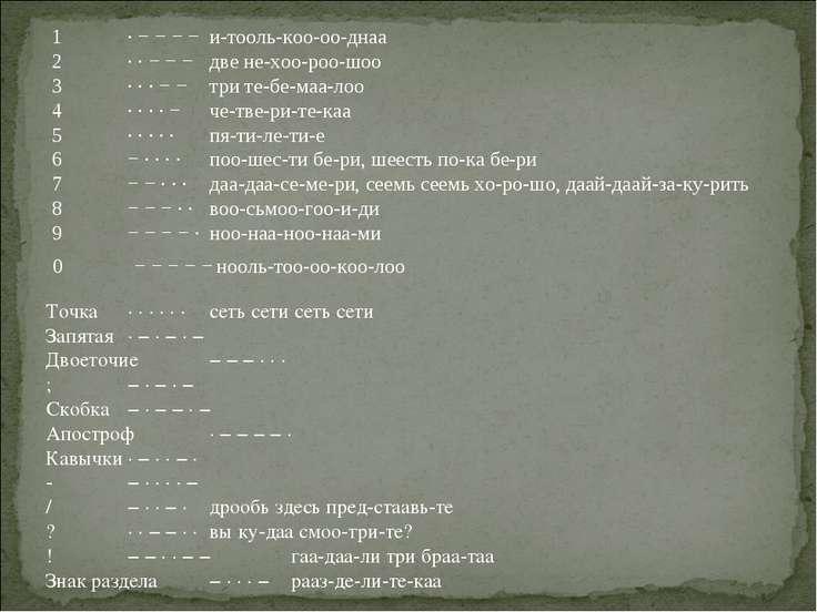 1 · − − − − и-тооль-коо-оо-днаа 2 · · − − − две не-хоо-роо-шоо 3 · · · − − тр...