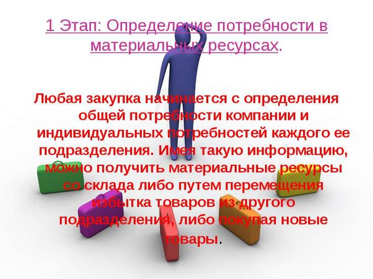 1 Этап: Определение потребности в материальных ресурсах. Любая закупка начина...