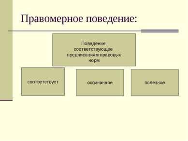 Правомерное поведение: соответствует осознанное полезное Поведение, соответст...