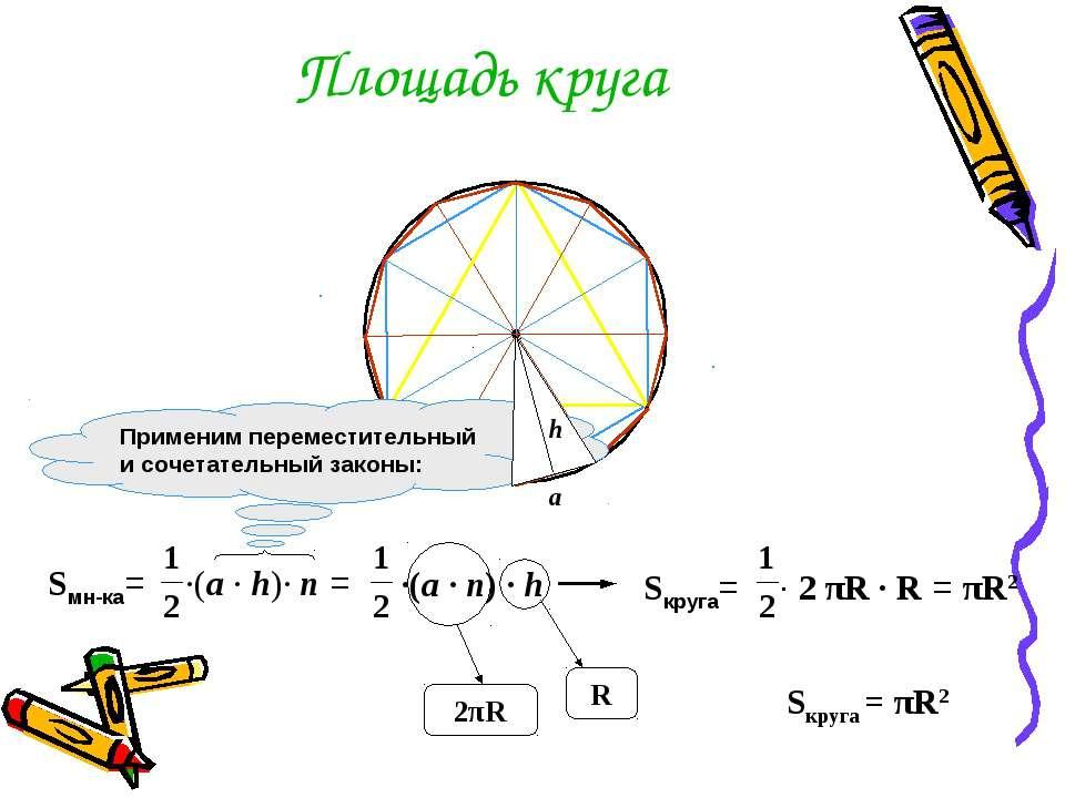 Площадь круга ·(a · n) · h πR2 Sкруга = πR2
