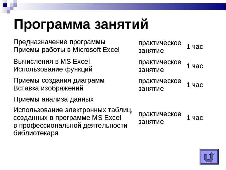 Программа занятий Предназначение программы Приемы работы в Microsoft Excel пр...