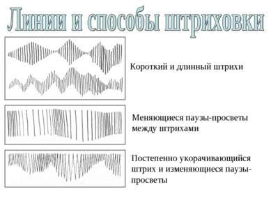 Короткий и длинный штрихи Меняющиеся паузы-просветы между штрихами Постепенно...