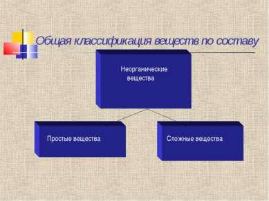 Общая классификация веществ по составу Неорганические вещества Простые вещест...