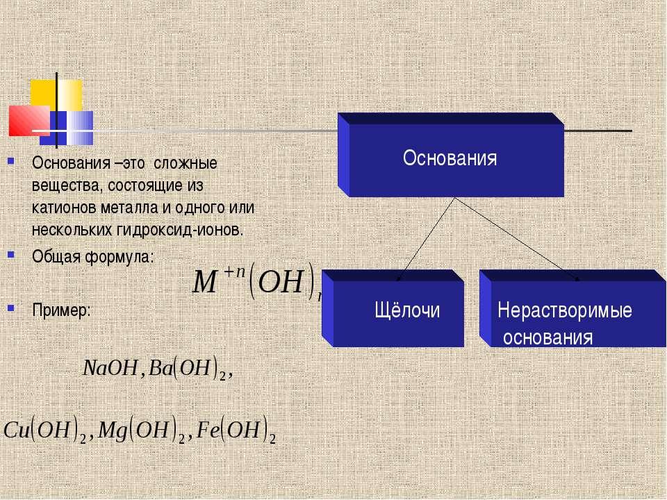Основания –это сложные вещества, состоящие из катионов металла и одного или н...