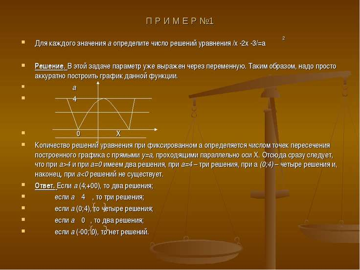 П Р И М Е Р №1 Для каждого значения а определите число решений уравнения /x -...