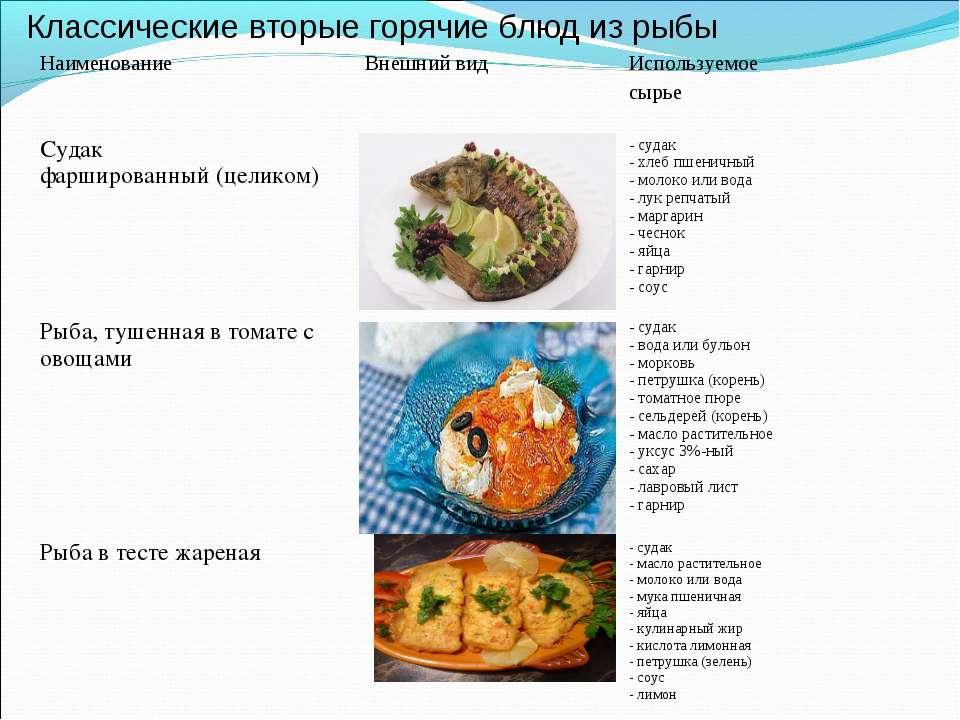 Классические вторые горячие блюд из рыбы Наименование Внешний вид Используемо...