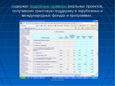 www.moi-universitet.ru содержат подробные примеры реальных проектов, получивш...