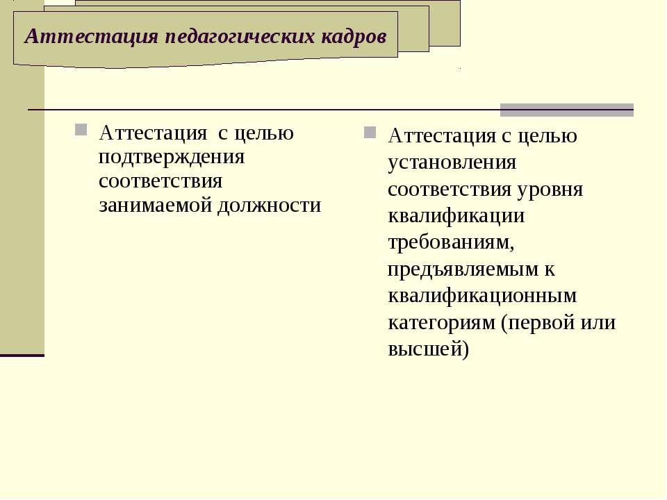 Аттестация с целью подтверждения соответствия занимаемой должности Аттестация...
