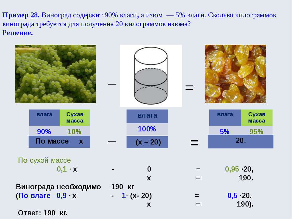 Пример 28. Виноград содержит 90% влаги, а изюм — 5% влаги. Сколько килограмм...