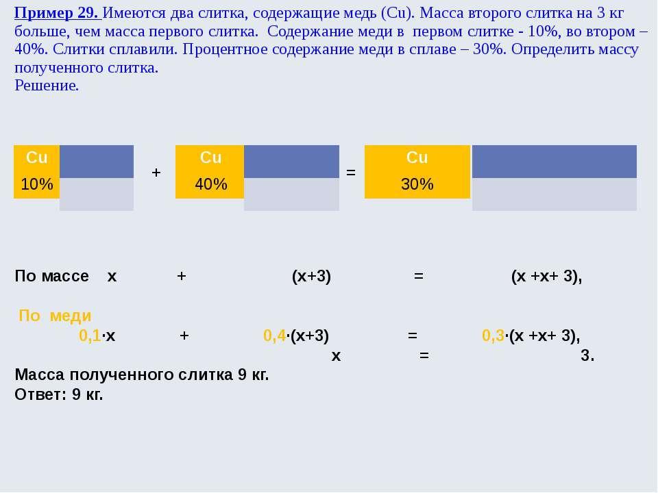 Пример 29. Имеются два слитка, содержащие медь (Cu). Масса второго слитка на ...