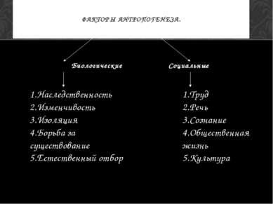 Биологические Социальные ФАКТОРЫ АНТРОПОГЕНЕЗА. 1.Наследственность 2.Изменчив...