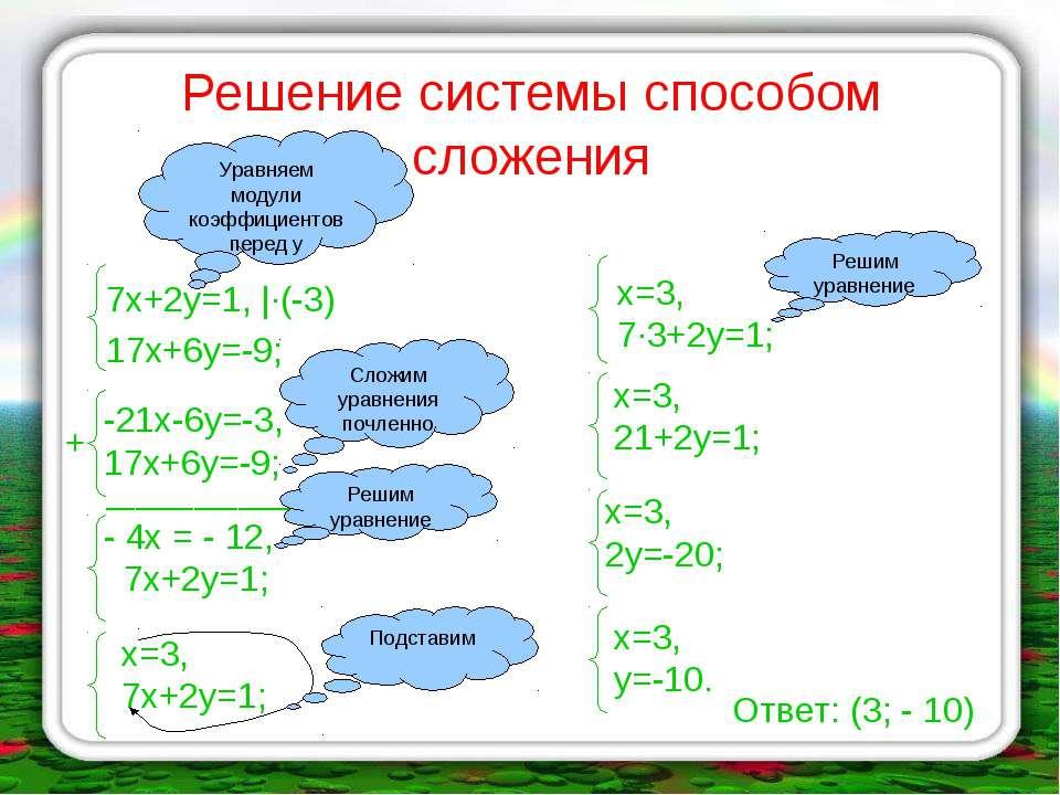 Решение системы способом сложения 7х+2у=1, |·(-3) 17х+6у=-9; Уравняем модули ...
