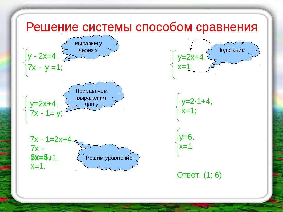 Решение системы способом сравнения у - 2х=4, 7х - у =1; Выразим у через х у=2...