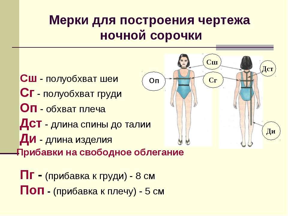 Мерки для построения чертежа ночной сорочки Сг Сш Дст Ди Оп Сш - полуобхват ш...
