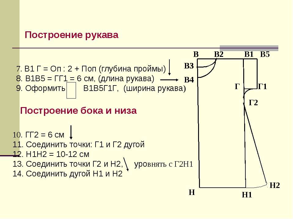 В В1 В3 В4 В2 В В3 В5 Н Н1 В4 В2 В В3 7. В1 Г = Оп : 2 + Поп (глубина проймы)...