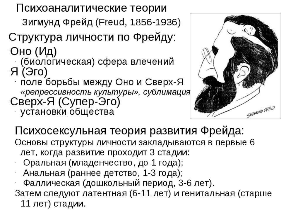 Зигмунд Фрейд (Freud, 1856-1936) Психоаналитические теории Психосексульная те...