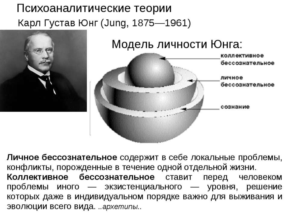 Карл Густав Юнг (Jung, 1875—1961) Психоаналитические теории Модель личности Ю...
