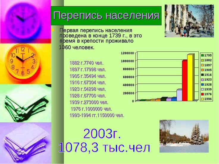Перепись населения Первая перепись населения проведена в конце 1739 г., в это...