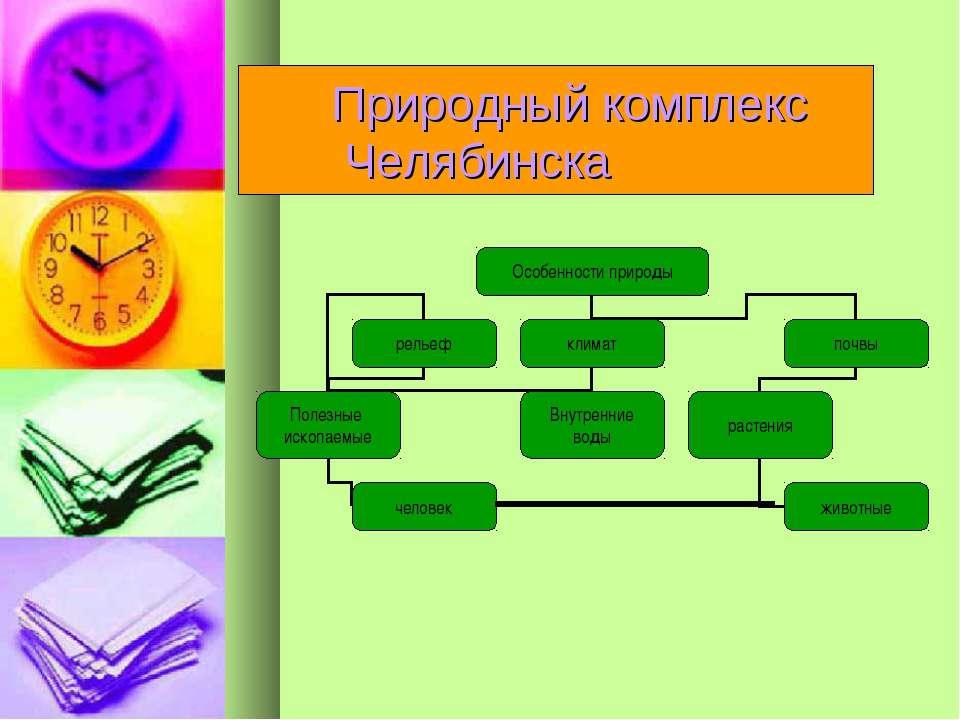 Природный комплекс Челябинска