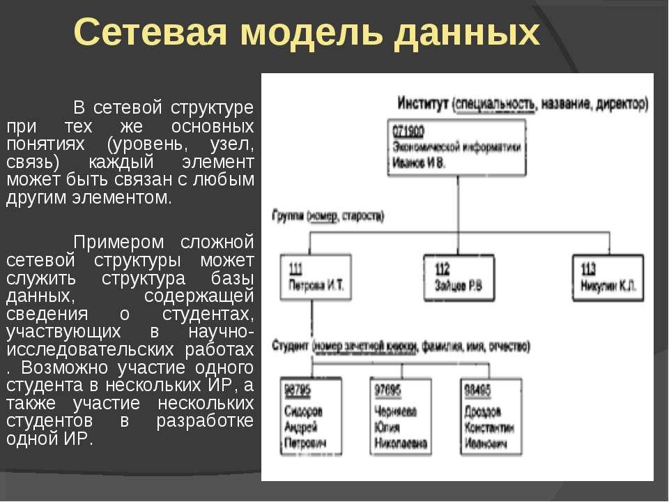 Сетевая модель данных В сетевой структуре при тех же основных понятиях (урове...