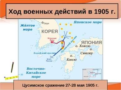 Ход военных действий в 1905 г. Цусимское сражение 27-28 мая 1905 г. Антоненко...