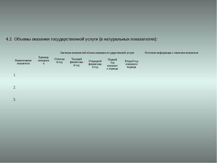 4.2. Объемы оказания государственной услуги (в натуральных показателях): Наим...