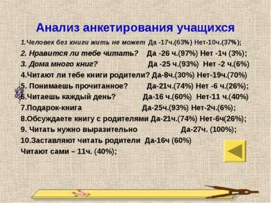 Анализ анкетирования учащихся 1.Человек без книги жить не может Да -17ч.(63%)...
