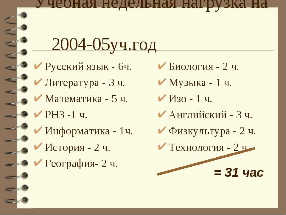 Русский язык - 6ч. Русский язык - 6ч. Литература - 3 ч. Математика - 5 ч. РНЗ...
