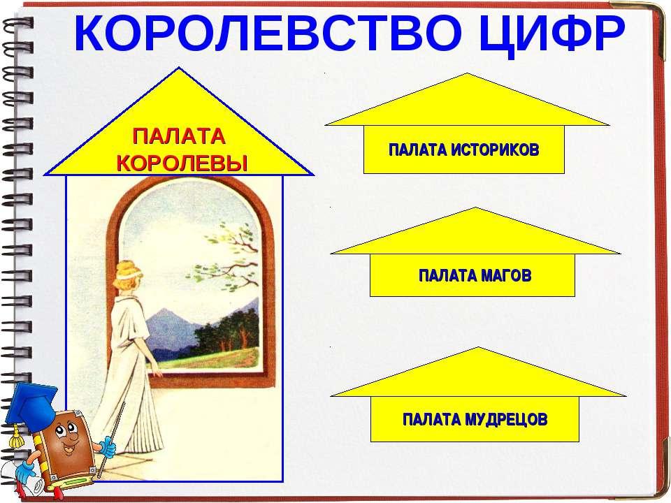 КОРОЛЕВСТВО ЦИФР