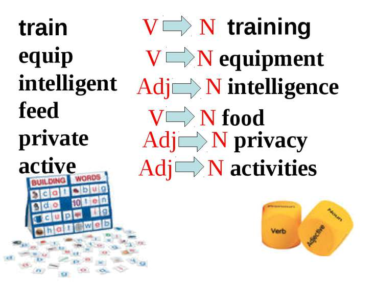V N training V N equipment Adj N intelligence V N food Adj N privacy Adj N ac...