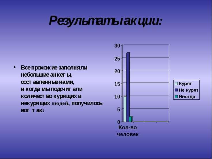 Результаты акции: Все прохожие заполняли небольшие анкеты, составленные нами,...