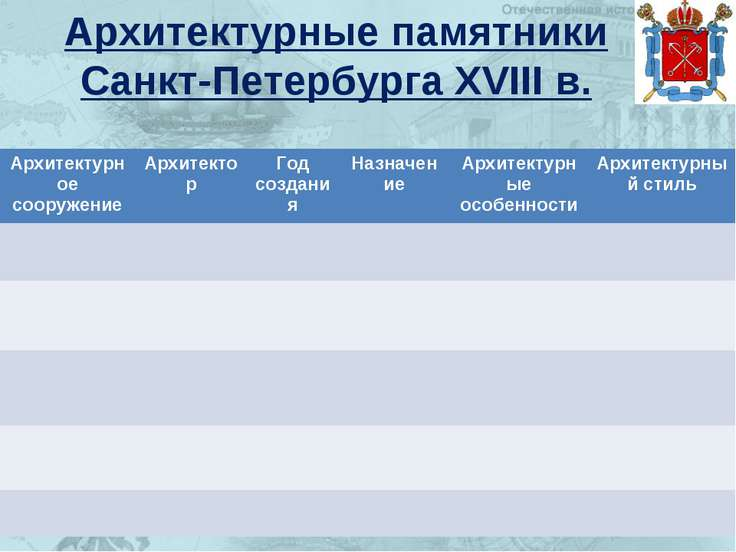 Архитектурные памятники Санкт-Петербурга XVIII в. Архитектурное сооружение Ар...