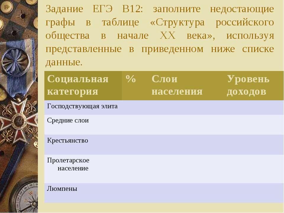 Задание ЕГЭ В12: заполните недостающие графы в таблице «Структура российского...