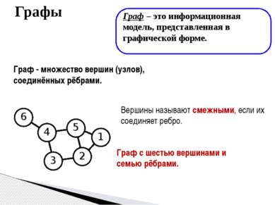 Графы Граф – это информационная модель, представленная в графической форме. Г...