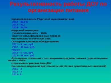 Результативность работы ДОУ по организации питания Удовлетворенность Родителе...